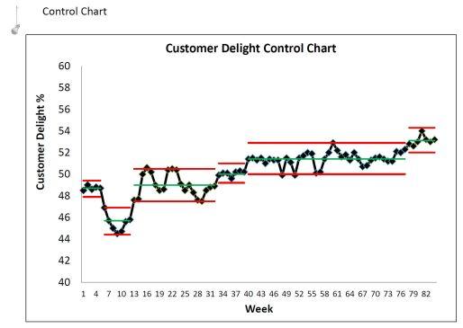 control-chart